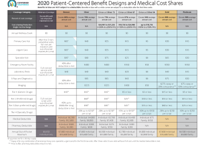 2020-Health-Benefits-table