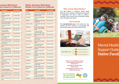 Mental Health Support Guide - Native Families_Page_1